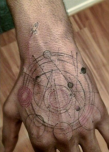 Solar system tattoo on the hand by tattooist Dr Woo